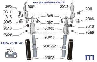 Zweihand-Rebschere Felco 200C-40, Zeichnung der Einzelteile