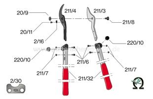 Felco 211-50, Zeichnung der Einzelteile